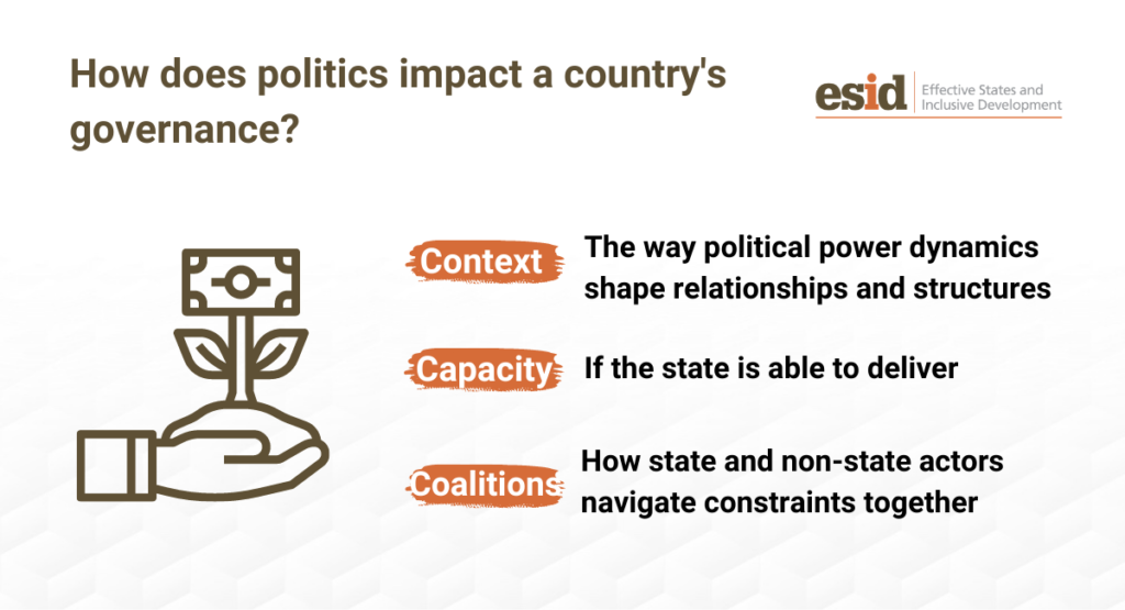ESID Economic-growth-graphic