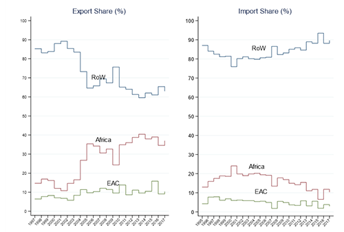 Policy-Brief-Tanzania-2021-3-Figure1.png