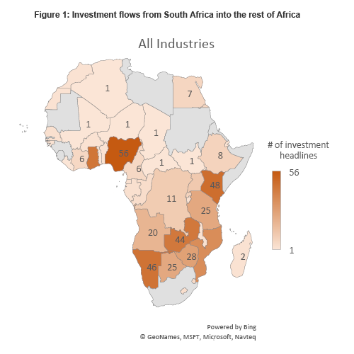 Figure 1: Investment flows from South Africa into the rest of Africa