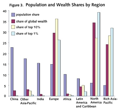 health is wealth composition