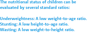 The nutritional status of children can be evaluated by several standard ratios